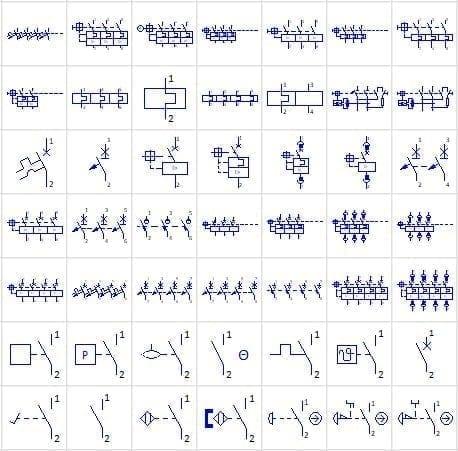 Voorbeeld van basissymbolen vanuit de NEN 5152